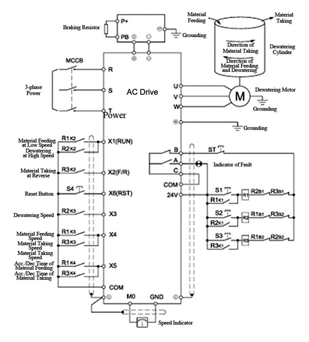 AC Drive System Electric Schematic Diagram 3338 current vector ac drive for centrifugal dehydrator ac drive wiring diagram at creativeand.co