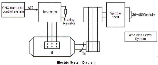 3 phase plug wiring x y z 3 image wiring diagram delta inverter wiring diagram delta wiring diagrams car on 3 phase plug wiring x y z