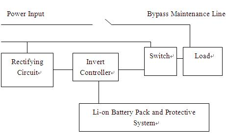 ups battery system diagram